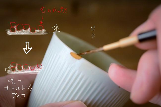 金継ぎの蒔絵固め方法では希釈した漆をたっぷりと浸み込ませていく