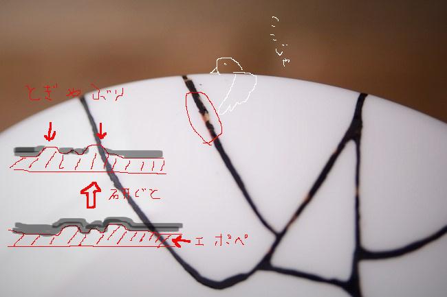 金継ぎの下塗り研ぎの説明。漆を研ぎ破っても平面をつくっていく