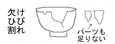 koware-size01