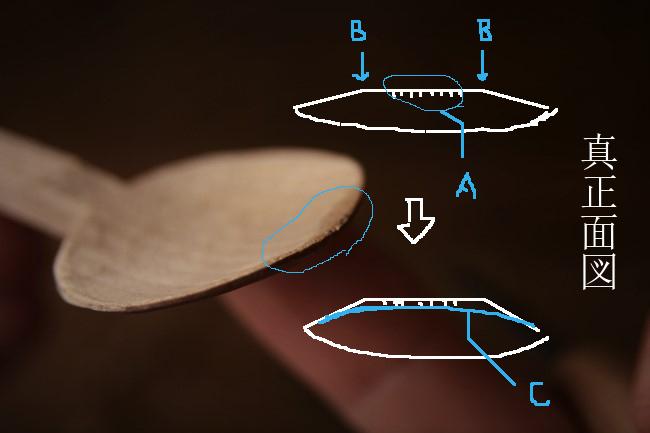 木工スプーンを作る方法