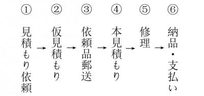 order001