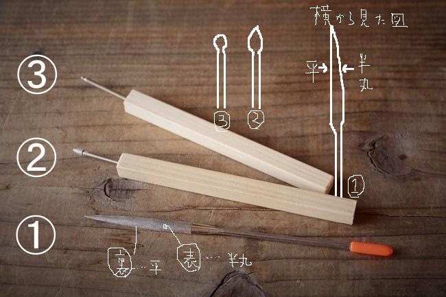金継ぎの素地調整で使う道具と材料のお店と価格
